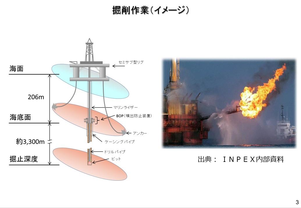 0607島根山口沖基礎試錐プレスリリースset_03