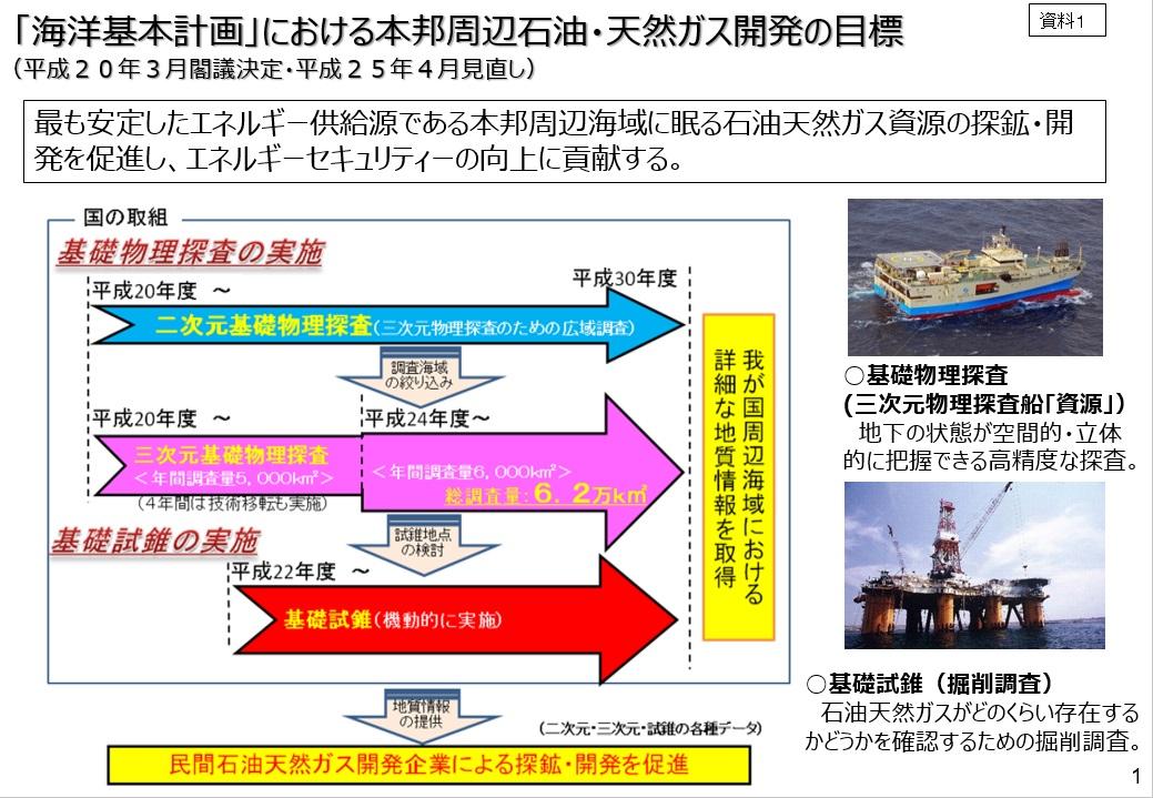 0607島根山口沖基礎試錐プレスリリースset_01