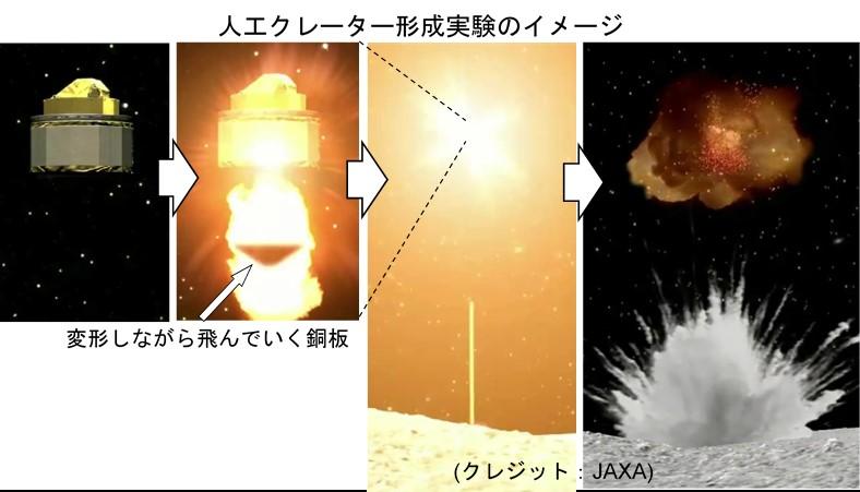 はや2衝突機衝突イメージ図1